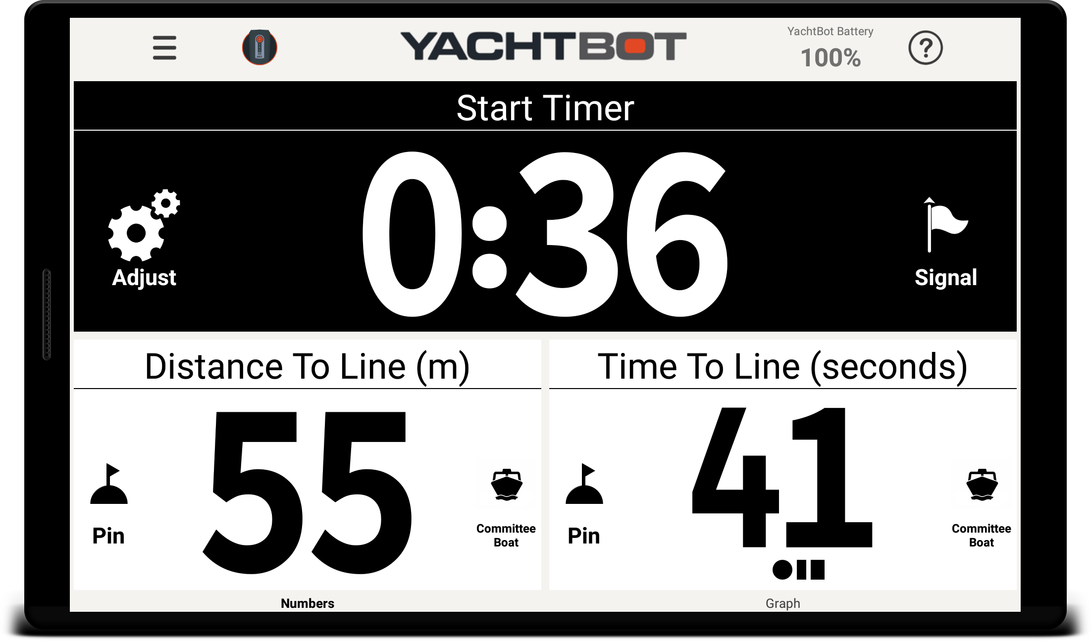 YachtBot Display